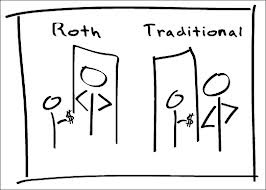 Roth vs traditional irs