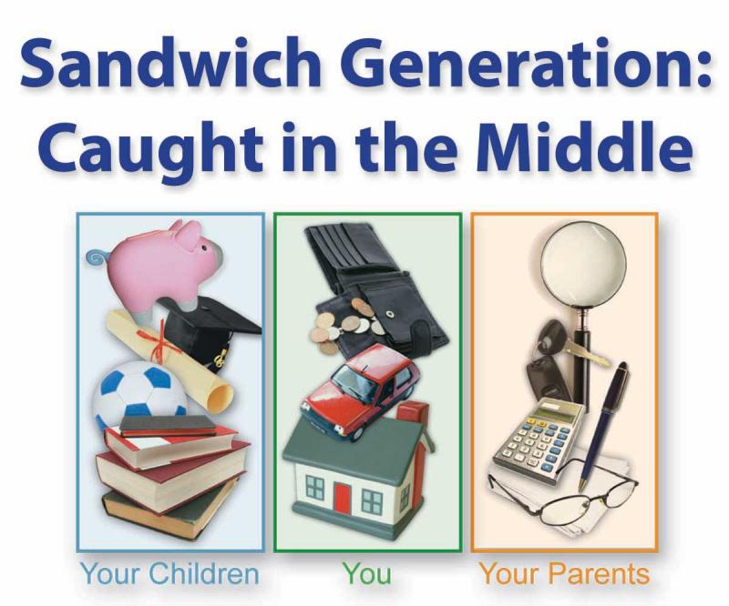Sandwichgen