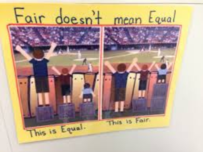 Fair vs equal