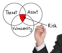 Asset protection