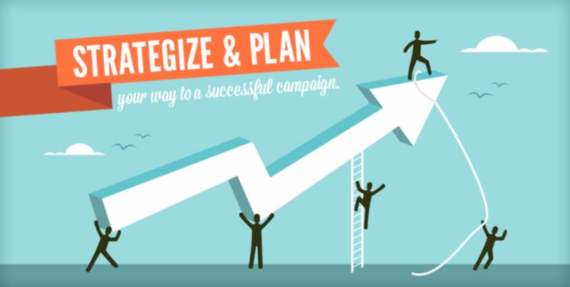 Successful planning