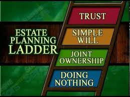 Estate planning by the decision maker